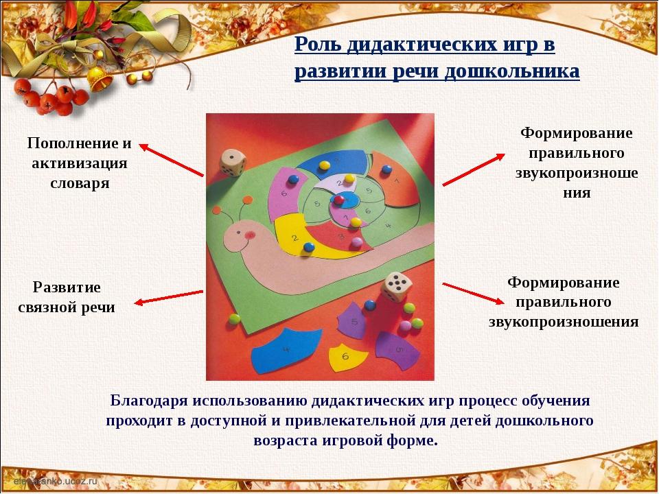 Роль дидактических игр в развитии речи дошкольника Пополнение и активизация с...