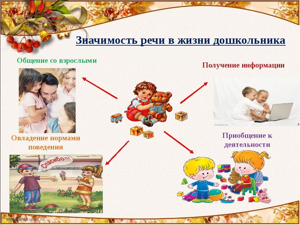 Значимость речи в жизни дошкольника Общение со взрослыми Получение информаци...