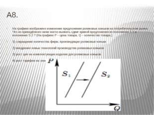 А8. На графике изображено изменение предложения роликовых коньков на потребит