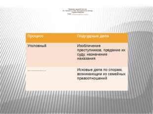 Примеры заданий части в. В1. Запишите слово, пропущенное в таблице. Судопроиз