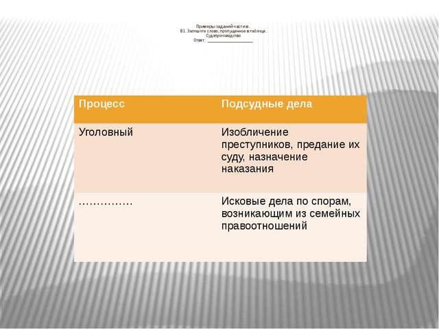 Примеры заданий части в. В1. Запишите слово, пропущенное в таблице. Судопроиз...