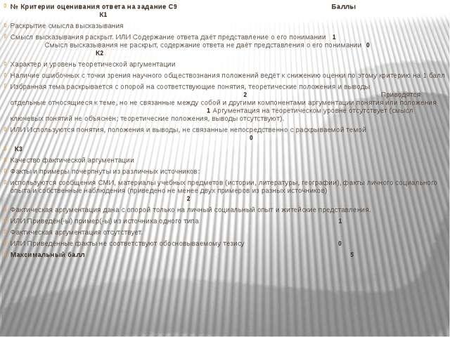 № Критерии оценивания ответа на задание С9 Баллы К1 Раскрытие смысла высказыв...