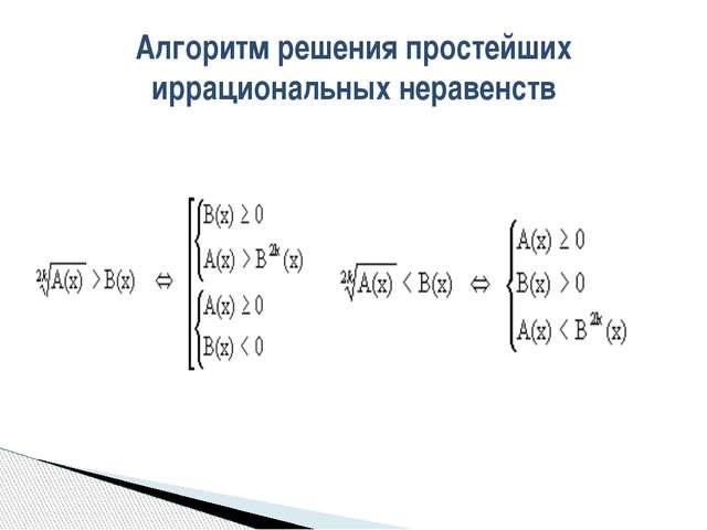 Алгоритм решения простейших иррациональных неравенств