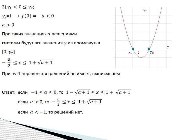 0 f(y) y