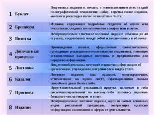 1 Буклет  Подготовка издания к печати, с использованием всех стадий полигра