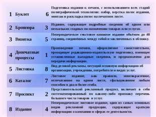 1 Буклет 6 Подготовка издания к печати, с использованием всех стадий полигр