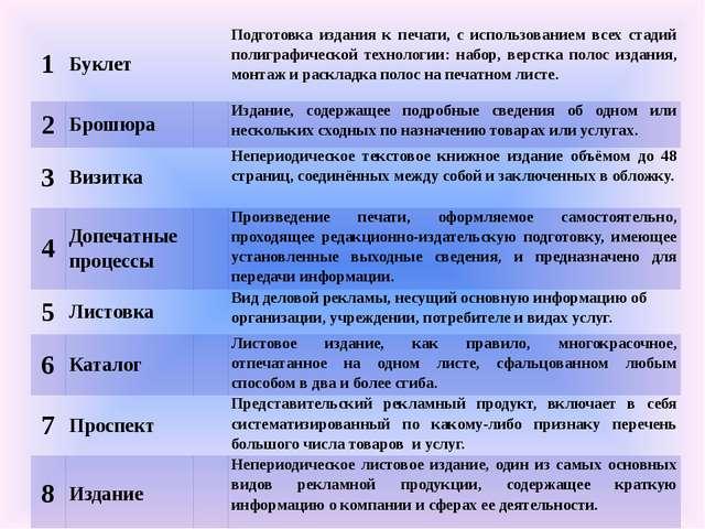 1 Буклет  Подготовка издания к печати, с использованием всех стадий полигра...