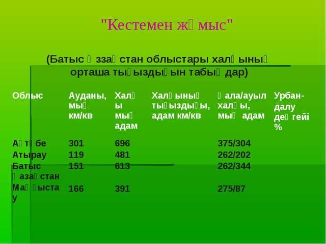 """""""Кестемен жұмыс"""" (Батыс Қззақстан облыстары халқының орташа тығыздығын табыңд..."""