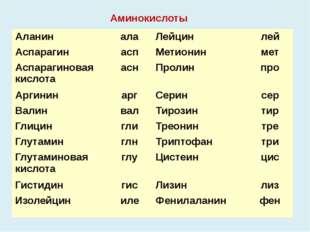 Аминокислоты Аланин ала Лейцин лей Аспарагин асп Метионин мет Аспарагиновая к