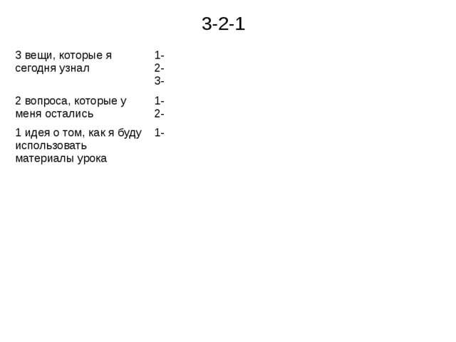 3-2-1 3 вещи, которые я сегодня узнал 1- 2- 3- 2 вопроса, которые у меня оста...