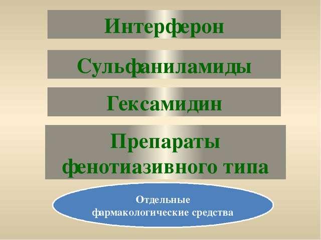 Интерферон Сульфаниламиды Препараты фенотиазивного типа Гексамидин Отдельные...