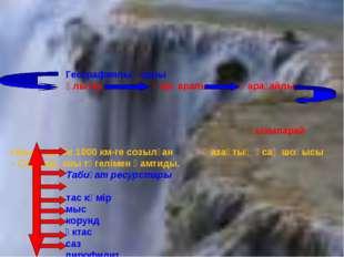 Географиялық орны  Ұлытау Қарқаралы Қарағайлы Қызыларай тауына дейін 1000