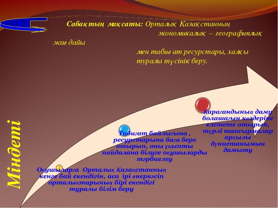 Сабақтың мақсаты: Орталық Қазақстанның экономикалық – географиялық жағдайы ме...