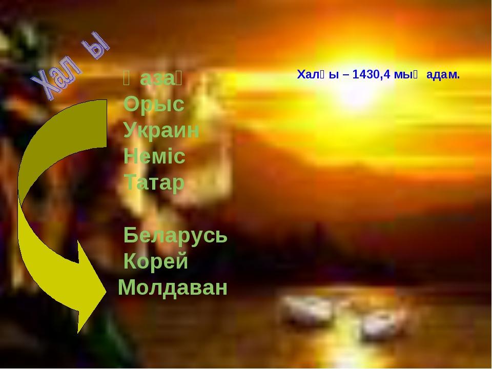 Қазақ Орыс Украин Неміс Татар Беларусь Корей Молдаван Халқы – 1430,4 мың адам.