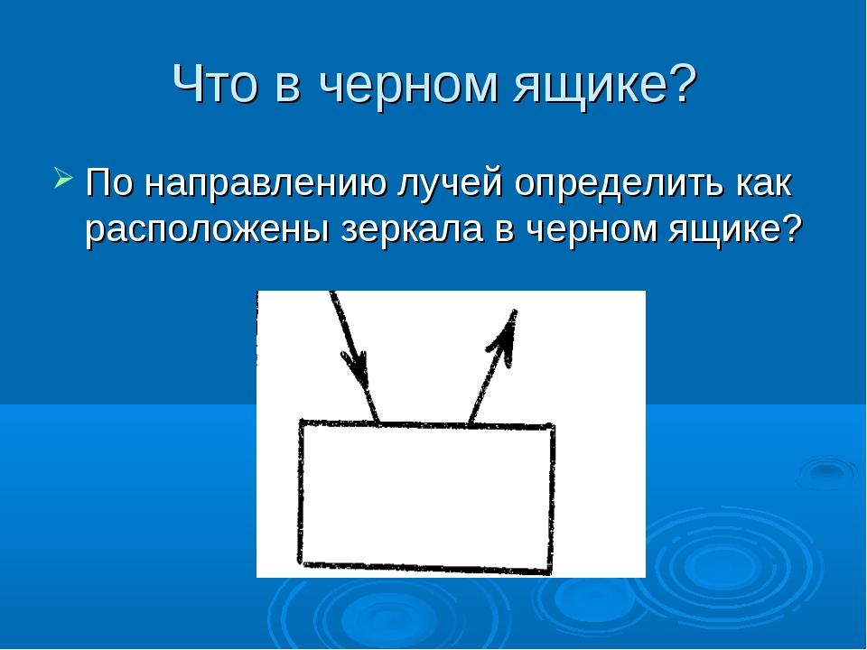 Что в черном ящике? По направлению лучей определить как расположены зеркала в...
