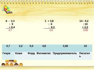 6 - 3,3 1 + 3,8 14 - 0,2 : 9 : 6 : 10 + 0,4 - 0,3 р+ 2,2 0,7 0,5 3,58 0,72