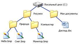 http://klyaksa.net/htm/kopilka/uroki1/images/image1307.jpg