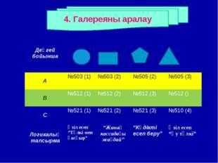 4. Галереяны аралау Деңгей бойынша А№503 (1)№503 (2)№505 (2)№505 (3)