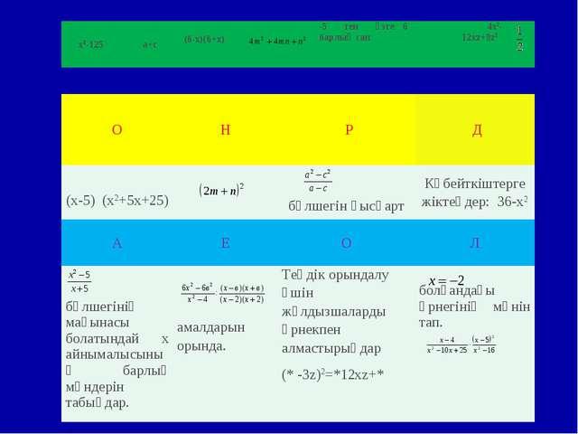 ОНРД (х-5) (х2+5х+25) бөлшегін қысқартКөбейткіштерге жіктеңдер: 36-x2 А...
