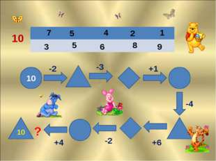 10 3 5 6 2 9 10 10 -2 -3 +1 -4 +6 -2 +4 ? 7 4 1  5 8