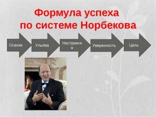 Формула успеха по системе Норбекова Осанка Улыбка Настроение Уверенность Цель