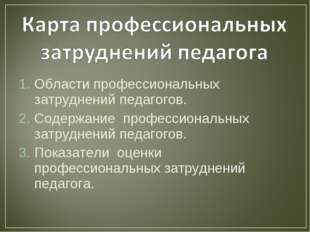 Области профессиональных затруднений педагогов. Содержание профессиональных з