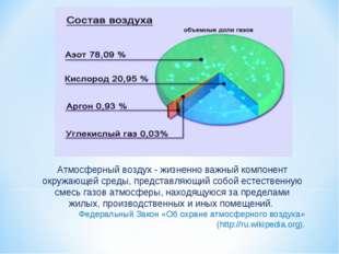 Атмосферный воздух - жизненно важный компонент окружающей среды, представляющ
