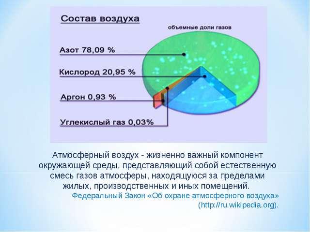 Атмосферный воздух - жизненно важный компонент окружающей среды, представляющ...