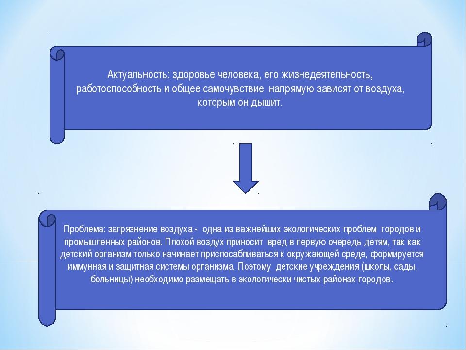 Актуальность: здоровье человека, его жизнедеятельность, работоспособность и о...