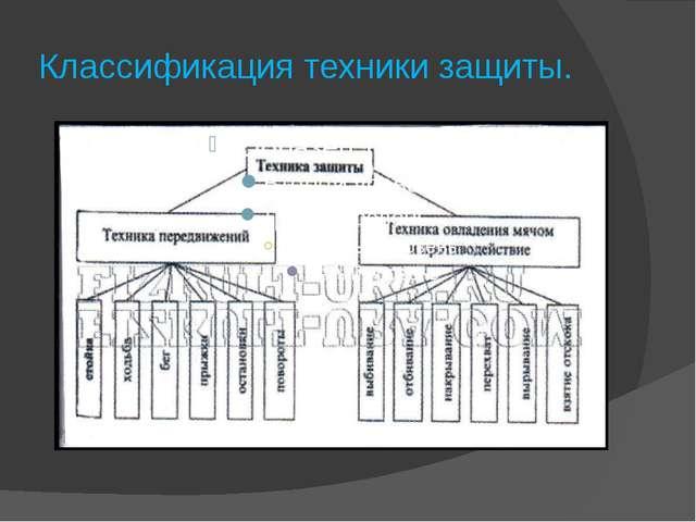 Классификация техники защиты.