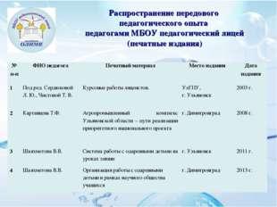 Распространение передового педагогического опыта педагогами МБОУ педагогическ