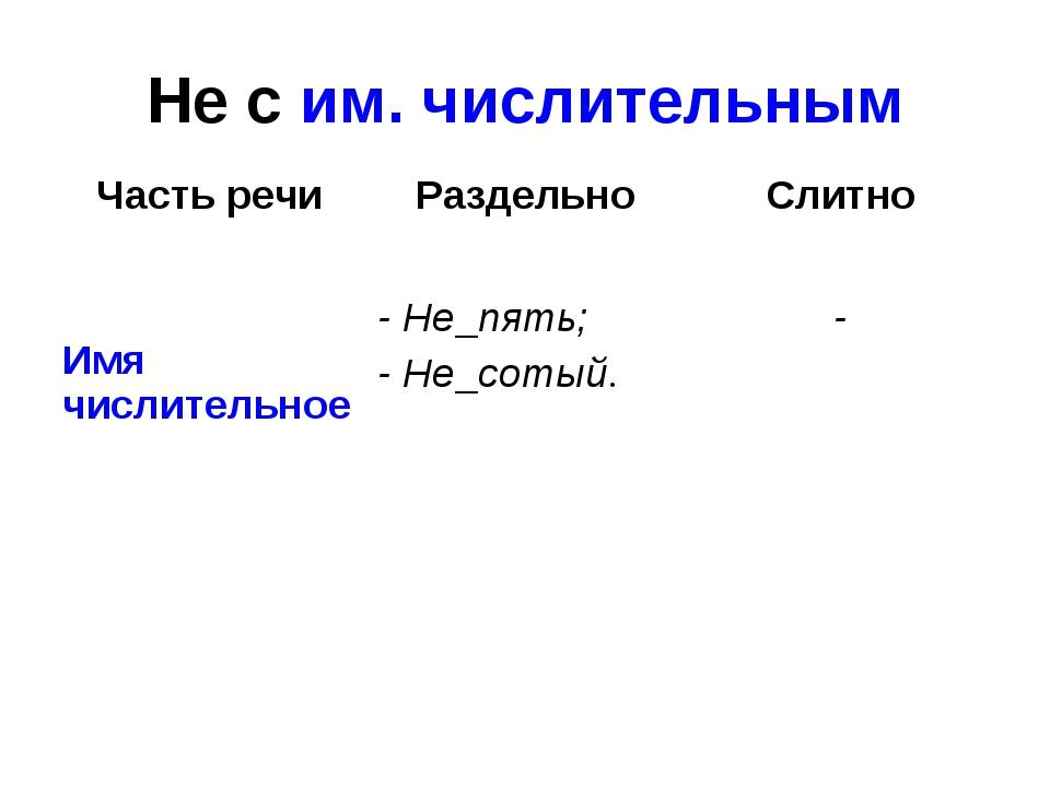 Не с им. числительным Часть речиРаздельноСлитно Имя числительное- Не пять;...