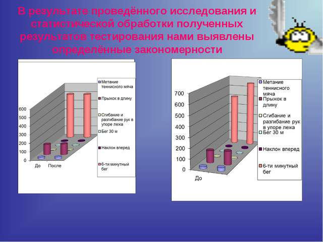 В результате проведённого исследования и статистической обработки полученных...