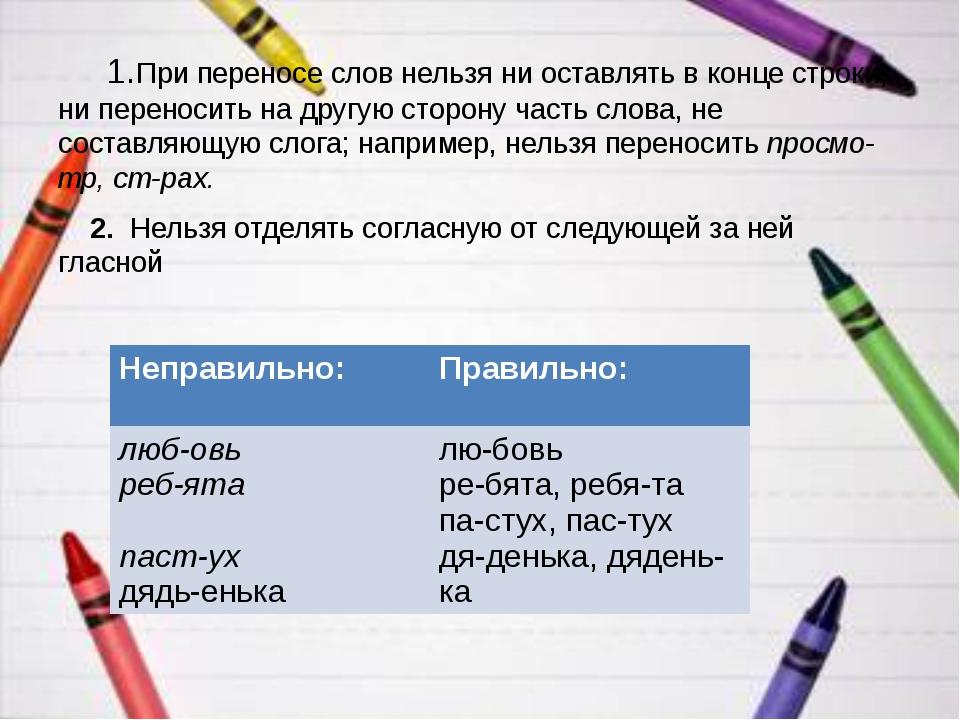 Перенос слов Урок в 10 классе