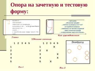 Опора на зачетную и тестовую форму: …часть речи …обозначаю предмет …отвечаю н