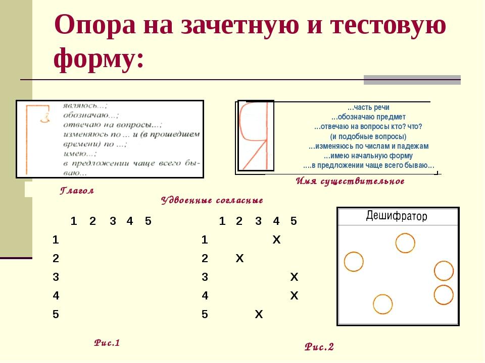 Опора на зачетную и тестовую форму: …часть речи …обозначаю предмет …отвечаю н...