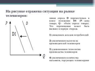 На рисунке отражена ситуация на рынке телевизоров: линия спроса D переместила