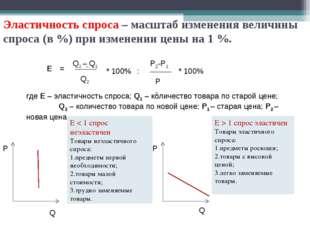 Эластичность спроса – масштаб изменения величины спроса (в %) при изменении ц