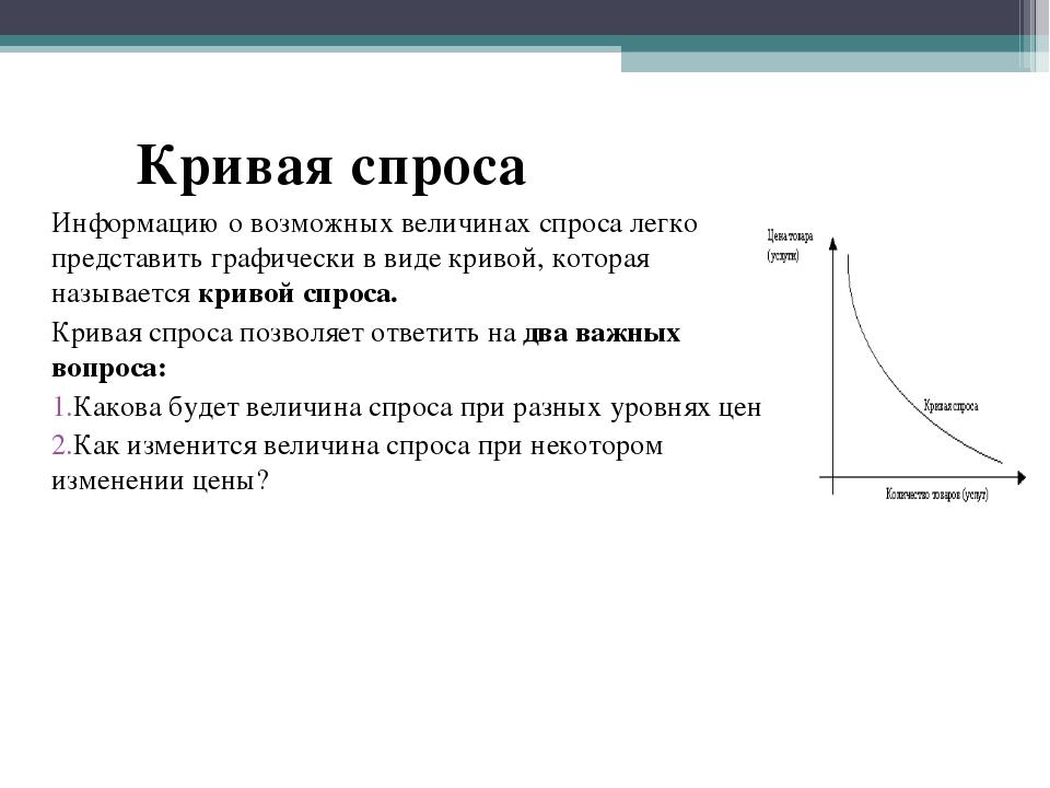 Кривая спроса Информацию о возможных величинах спроса легко представить граф...