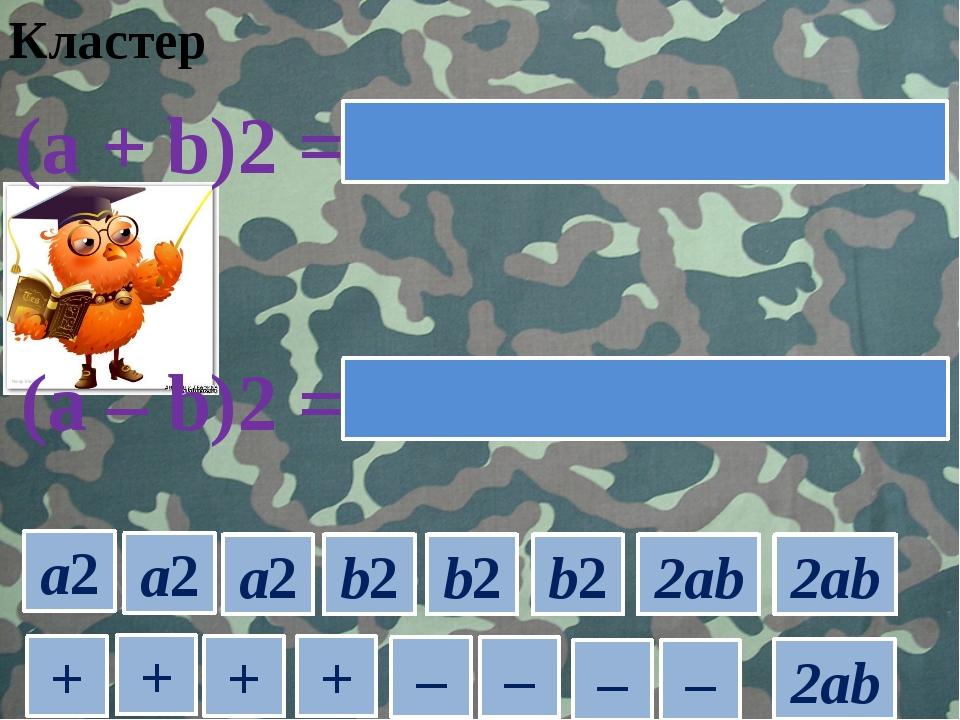 Кластер а2 + + + + – – – – а2 а2 b2 b2 b2 2ab 2ab 2ab (a + b)2 = (a – b)2 =