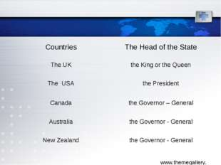 Countries	The Head of the State The UK	the King or the Queen The USA	the Pres