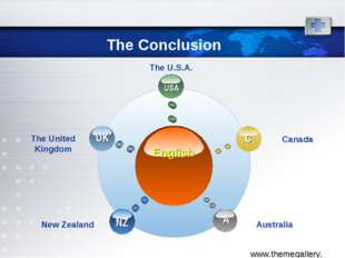 The Conclusion English The United Kingdom The U.S.A. Canada New Zealand Austr