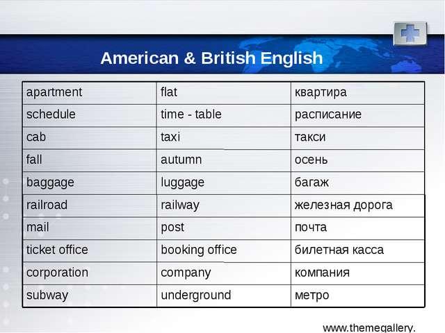 American & British English метро underground subway компания company corporat...