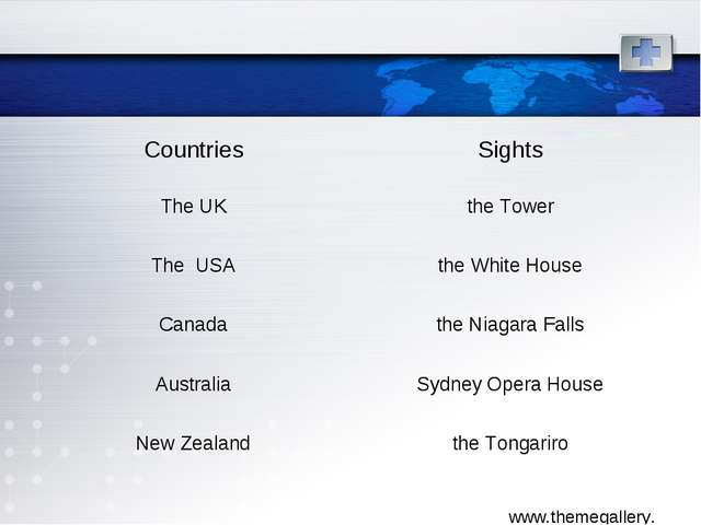 Countries	Sights The UK	the Tower The USA	the White House Canada	the Niagara...