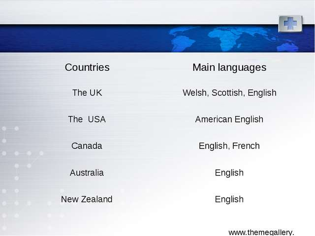 Countries	Main languages The UK	Welsh, Scottish, English The USA	American Eng...