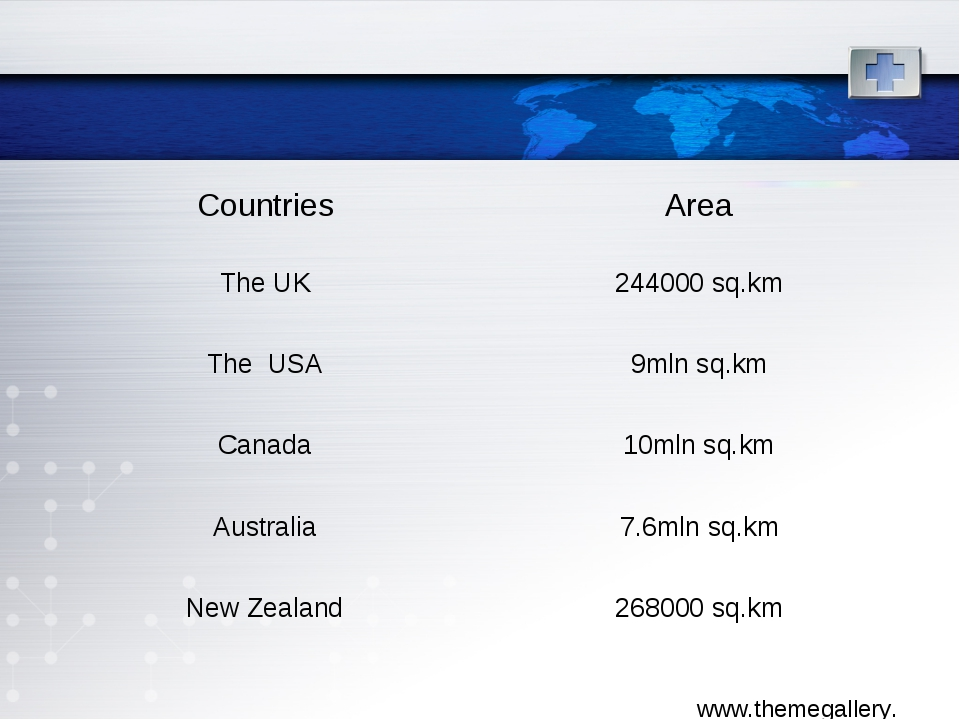 CountriesArea The UK244000 sq.km The USA9mln sq.km Canada10mln sq.km Aust...