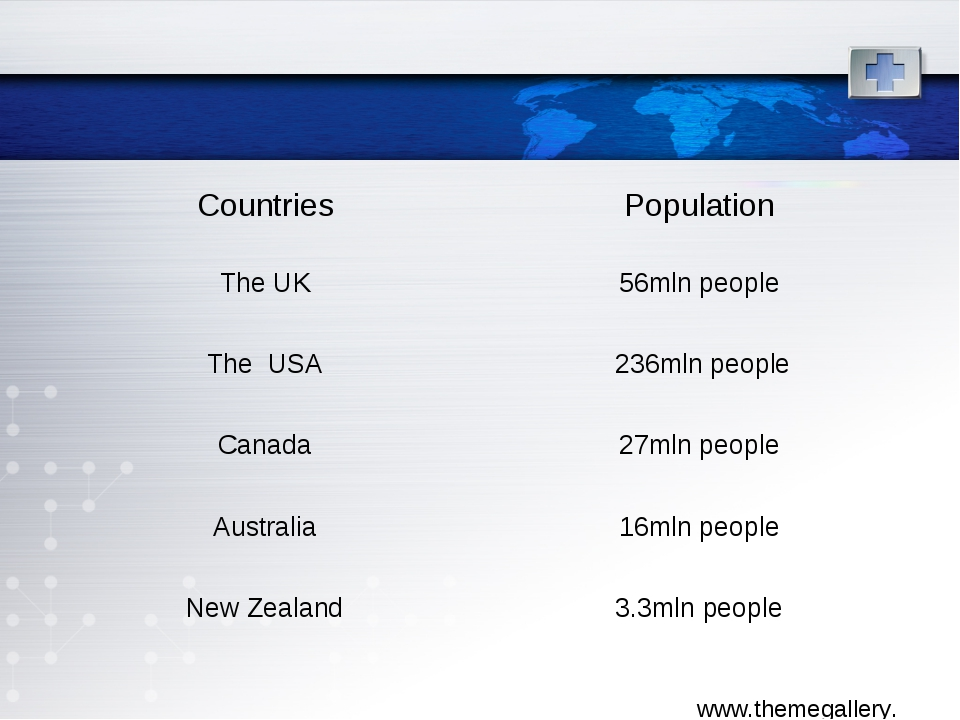 Countries	Population The UK	56mln people The USA	 236mln people Canada	27mln...