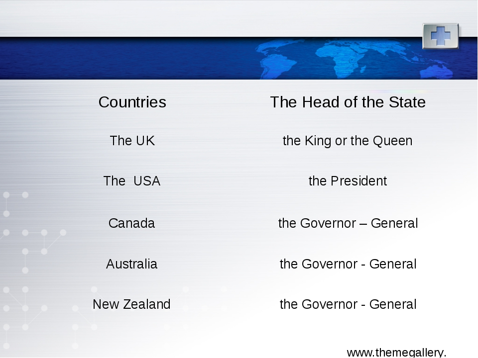 Countries	The Head of the State The UK	the King or the Queen The USA	the Pres...