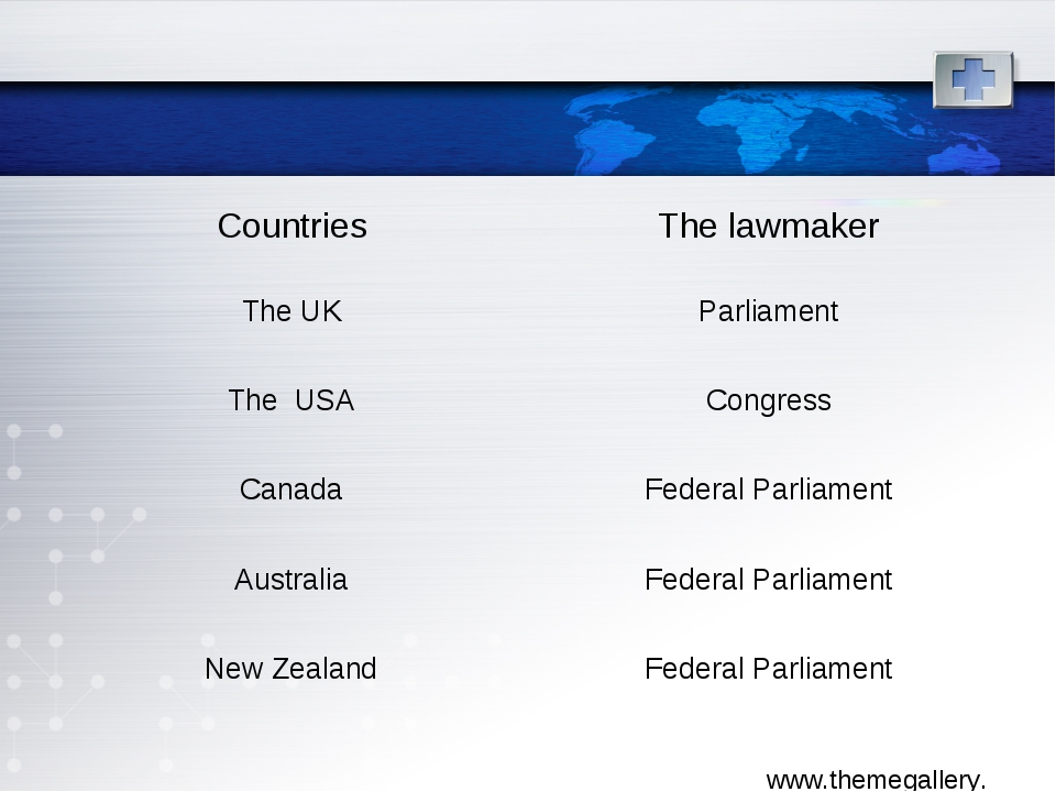 Countries	The lawmaker The UK	Parliament The USA	Congress Canada	Federal Parl...