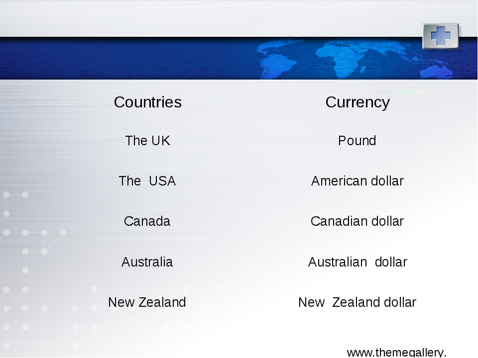 Countries	Currency The UK	Pound The USA	American dollar Canada	Canadian doll...